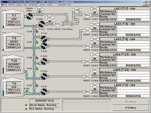 Inline Liquid Blending Systems
